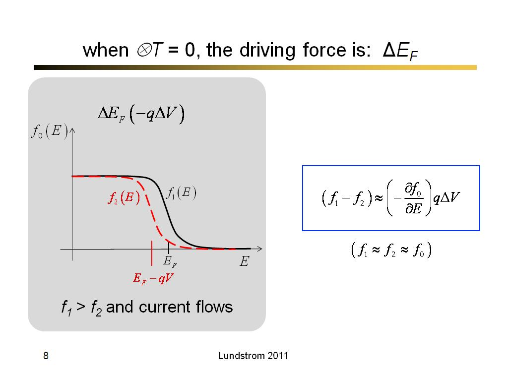 when ΔT = 0, the driving force is:  ΔEF