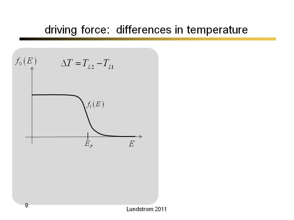 driving force:  differences in temperature