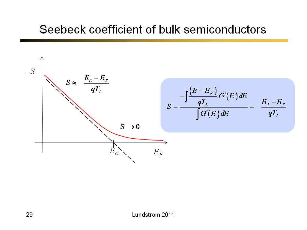 Seebeck coefficient of bulk semiconductors