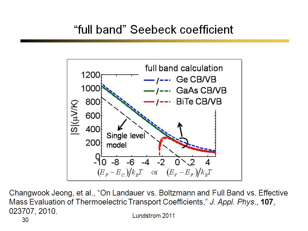 """full band"" Seebeck coefficient"