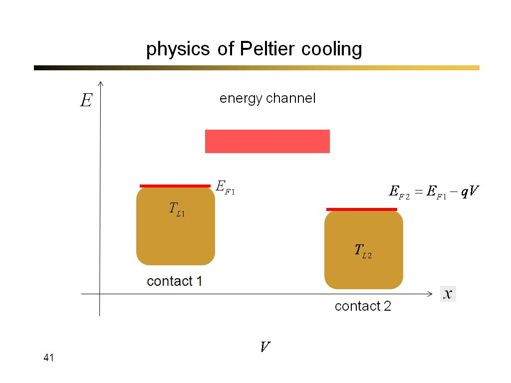 physics of Peltier cooling