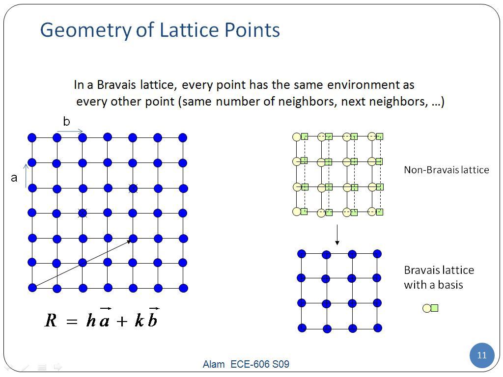 bravais lattice 14