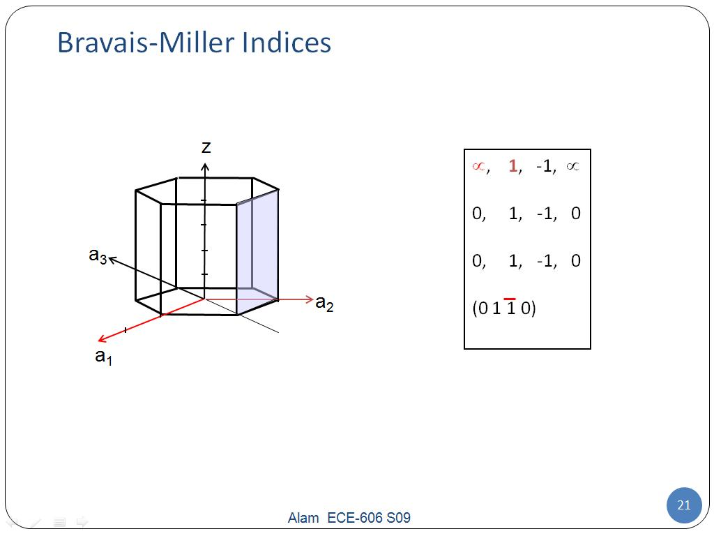 Ece 606 Lecture 2 Geometry Of Periodic Crystals