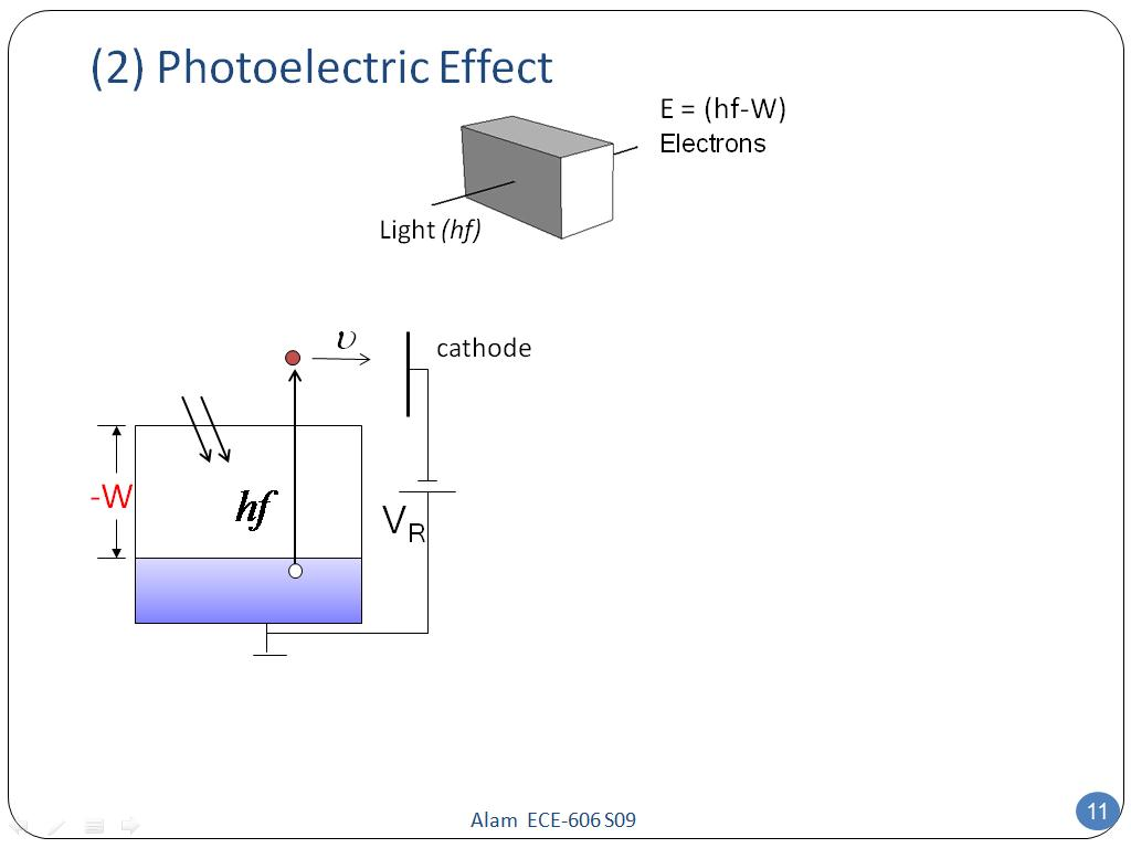 (2) Photoelectric Effect