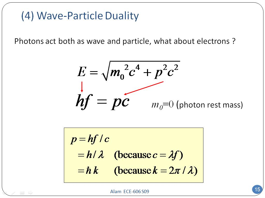 (4) Wave-Particle Duality