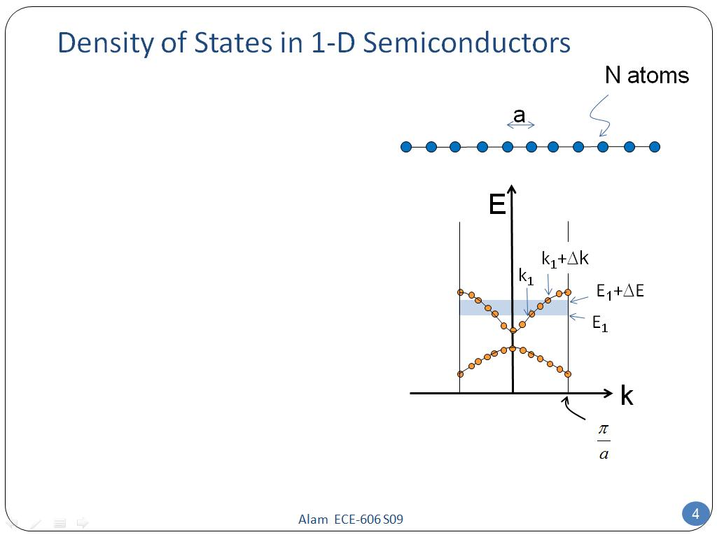 Density of States in 1-D Semiconductors