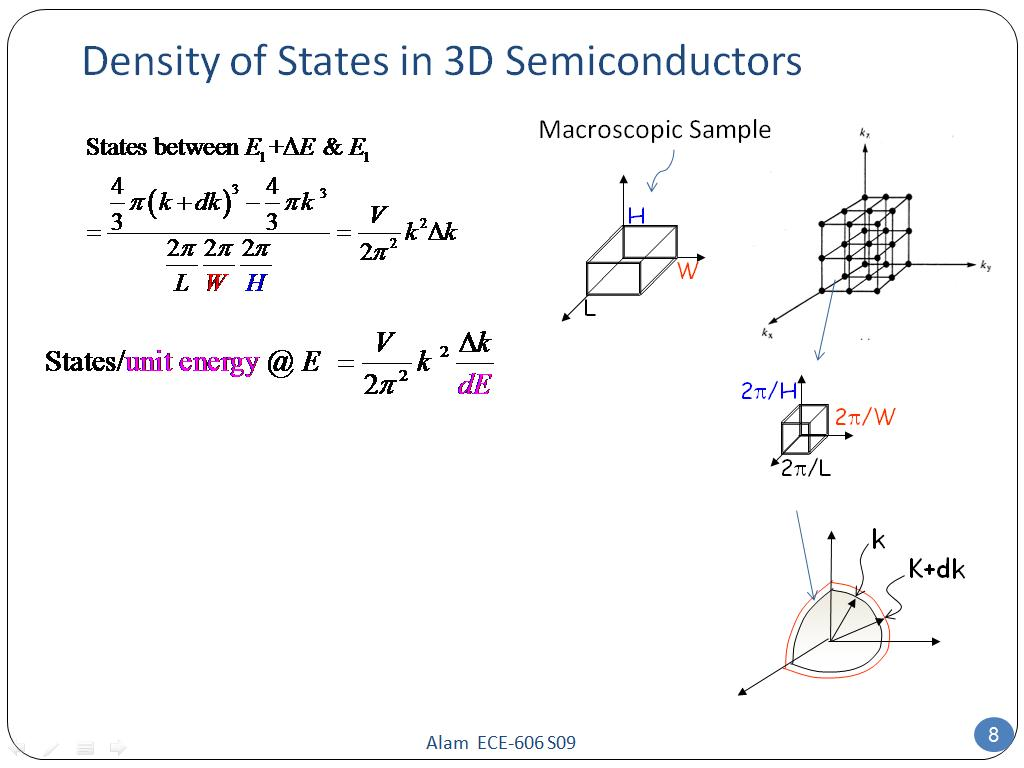 Density of States in 3D Semiconductors