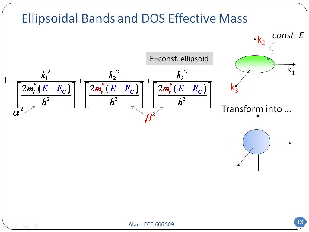 Ellipsoidal Bands and DOS Effective Mass