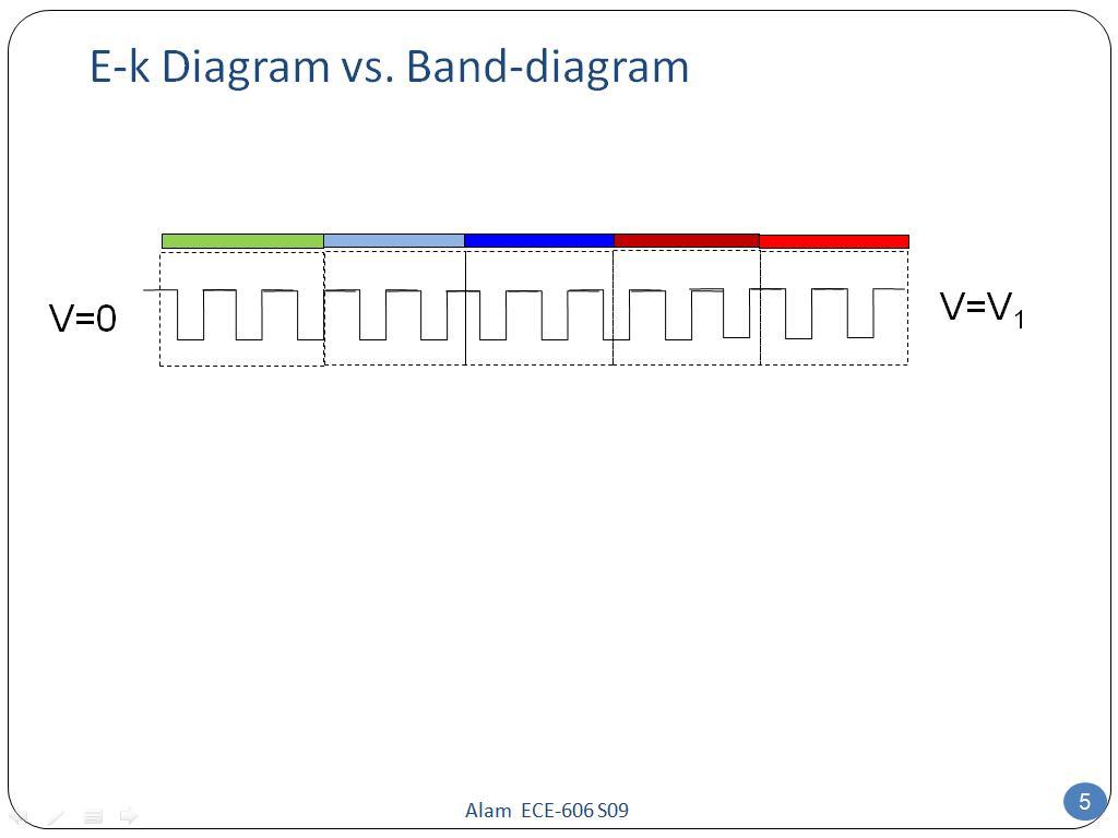 pierret semiconductor device fundamentals addison wesley pdf