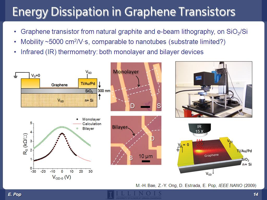 Energy Dissipation in Graphene Transistors