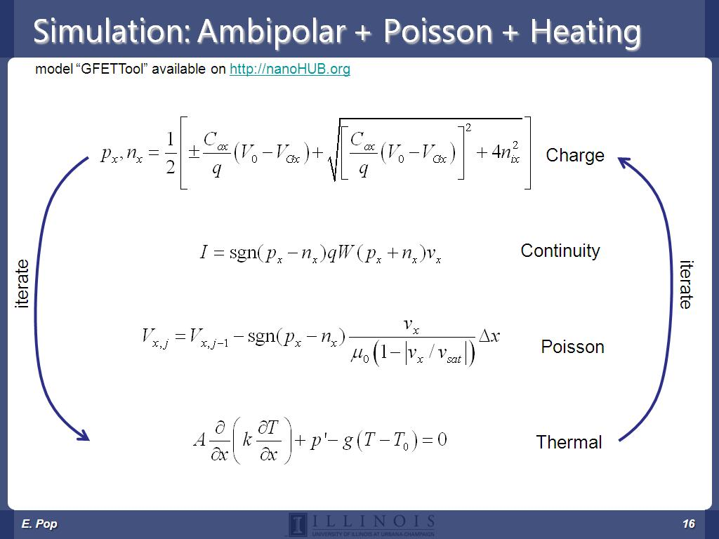 Simulation: Ambipolar + Poisson + Heating