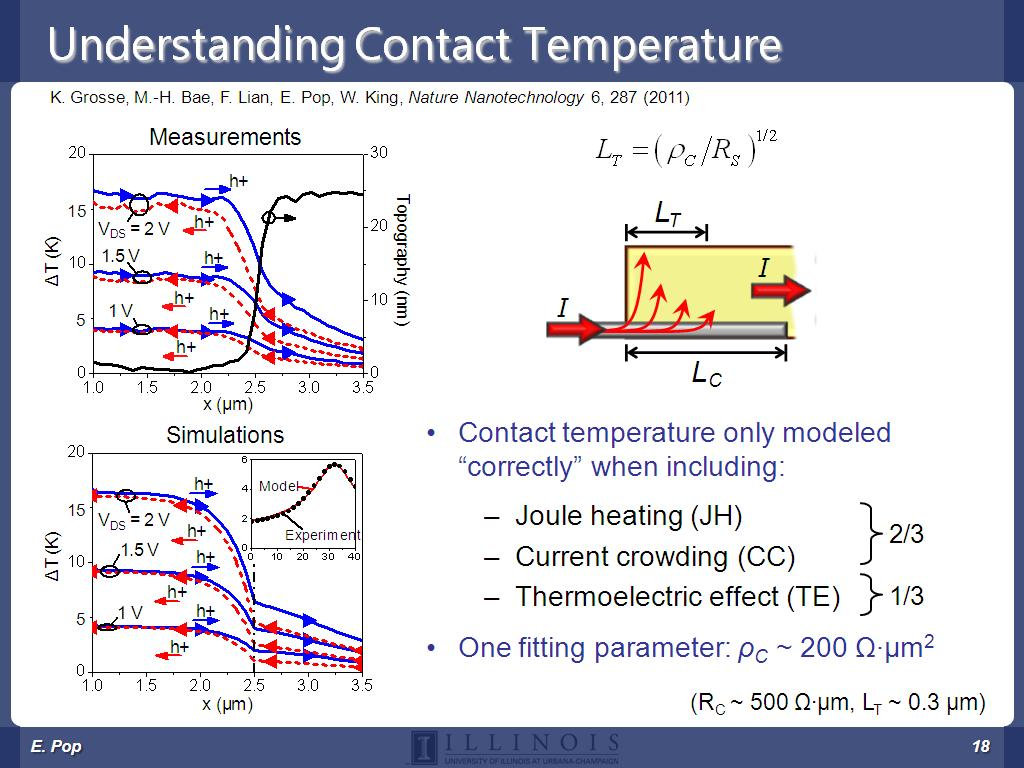 Understanding Contact Temperature