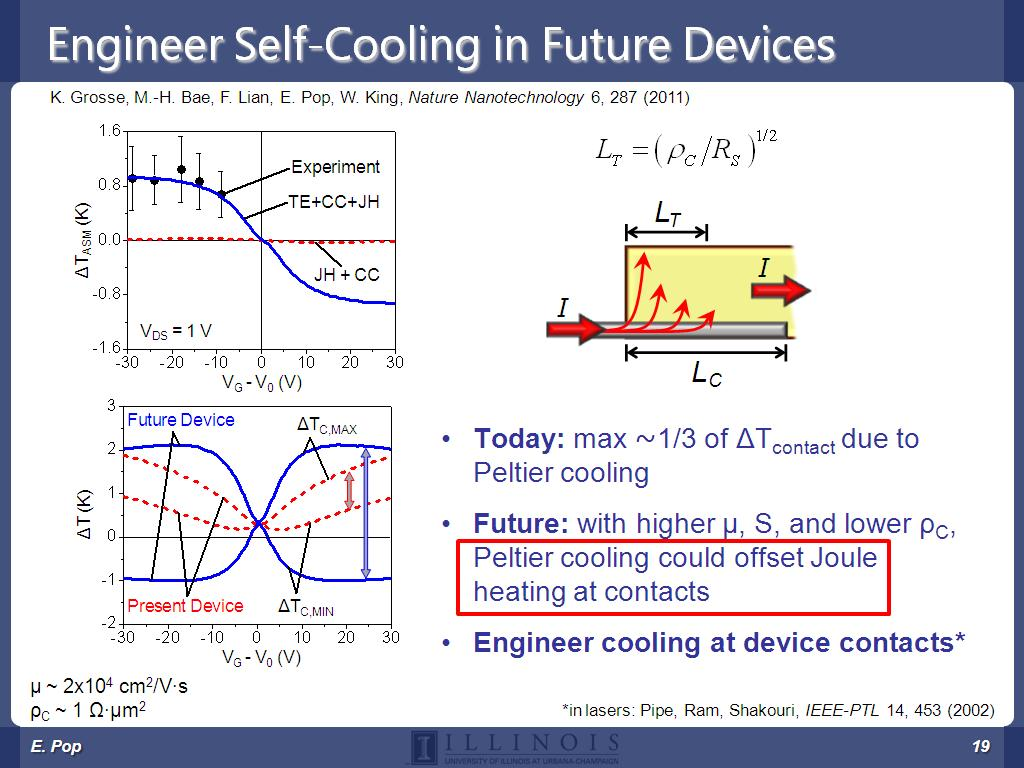Engineer Self-Cooling in Future Devices