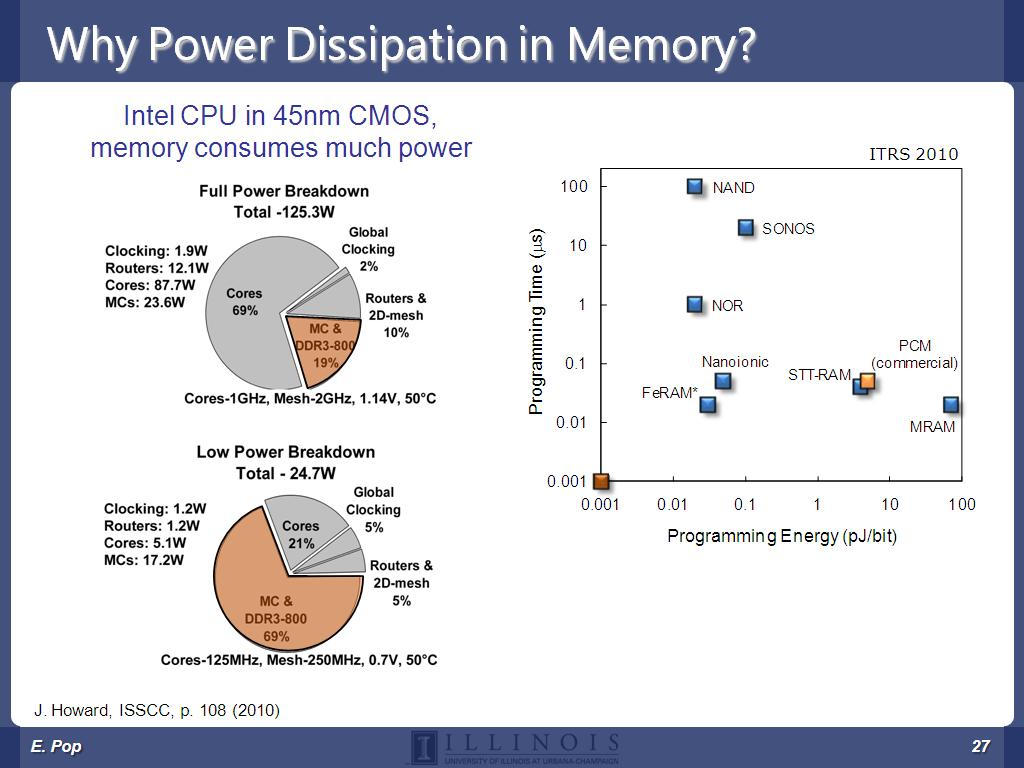 Why Power Dissipation in Memory?