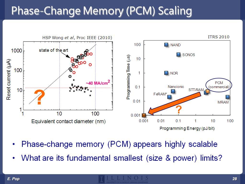 Phase-Change Memory (PCM) Scaling