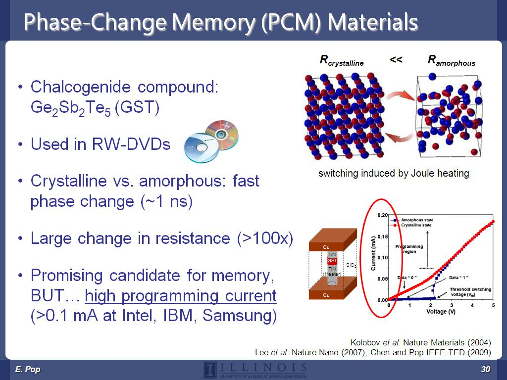 Phase-Change Memory (PCM) Materials