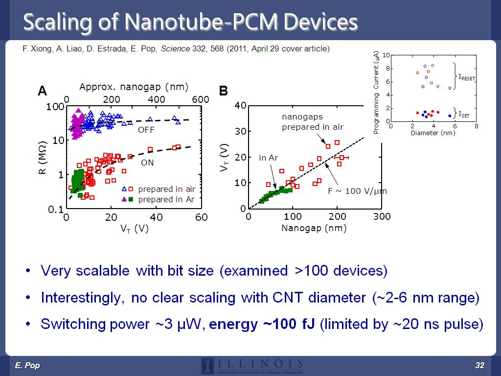 Scaling of Nanotube-PCM Devices