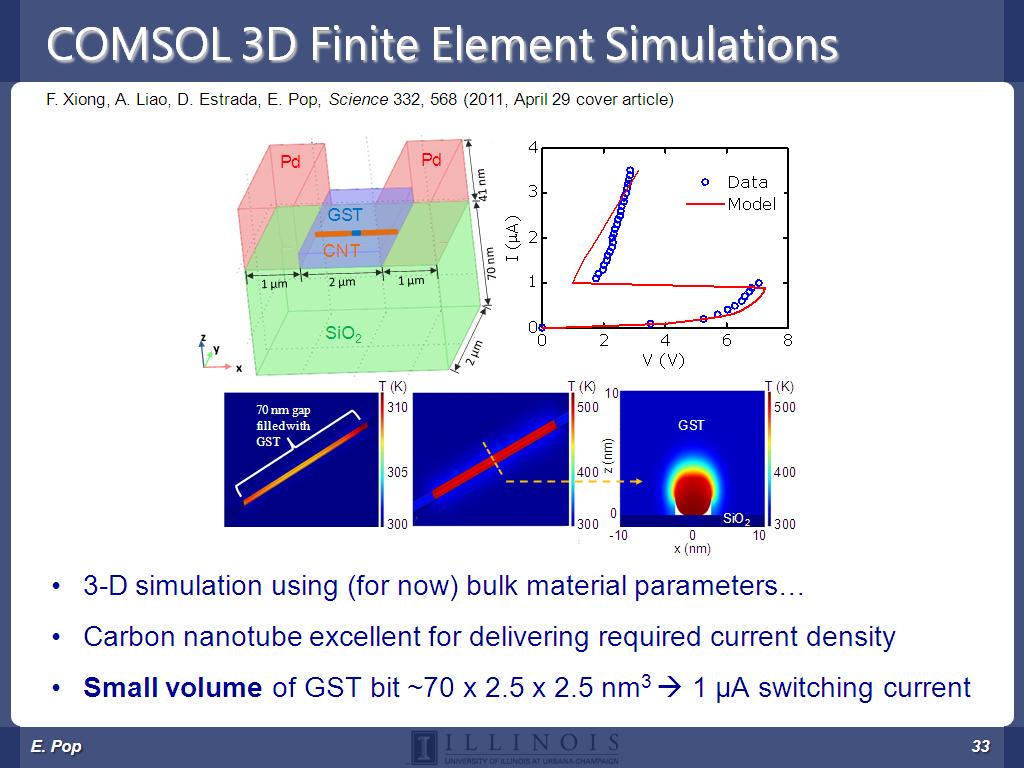 COMSOL 3D Finite Element Simulations