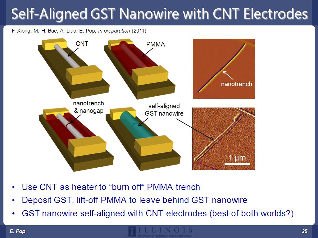 Self-Aligned GST Nanowire with CNT Electrodes