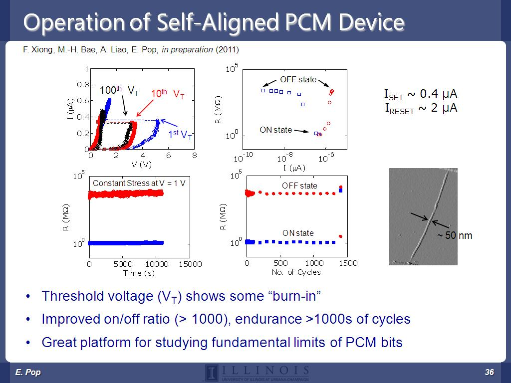 Operation of Self-Aligned PCM Device