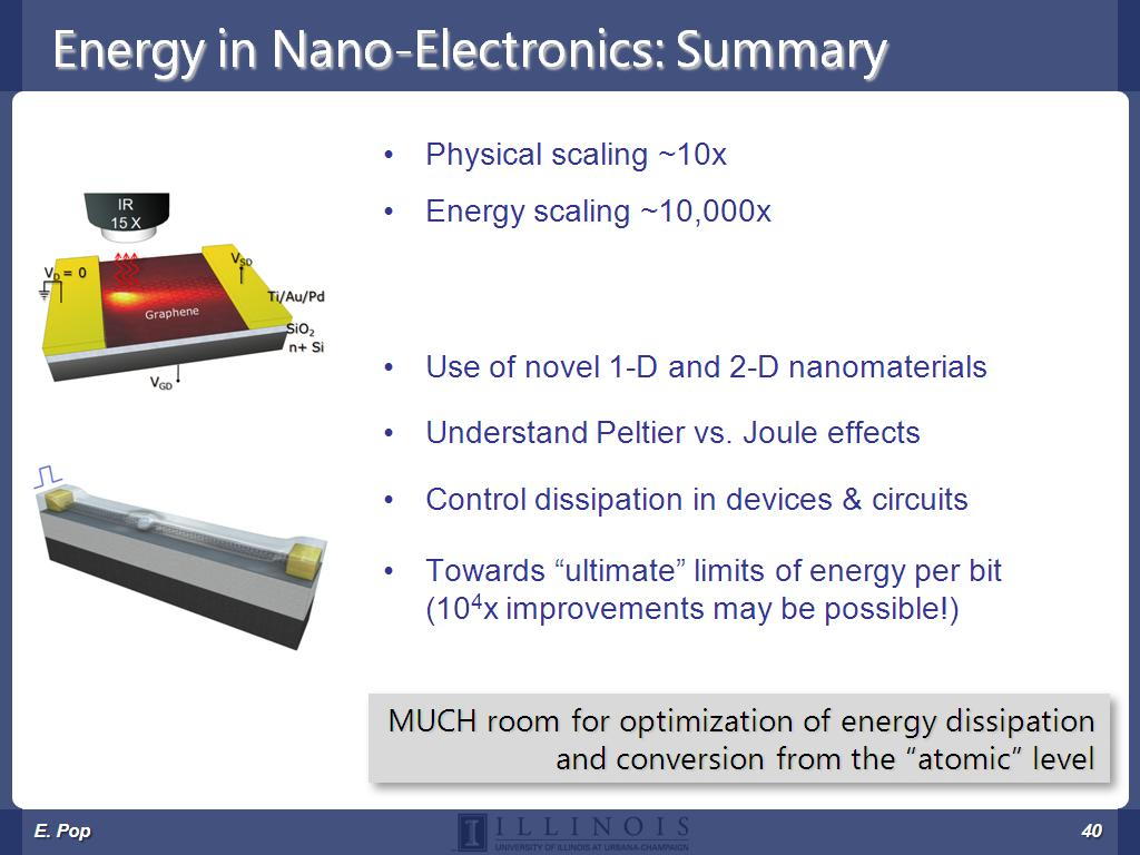 Energy in Nano-Electronics: Summary