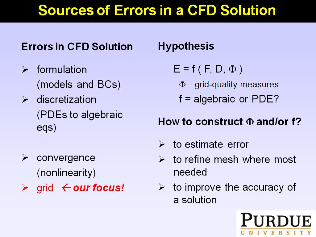 Sources of Errors in a CFD Solution