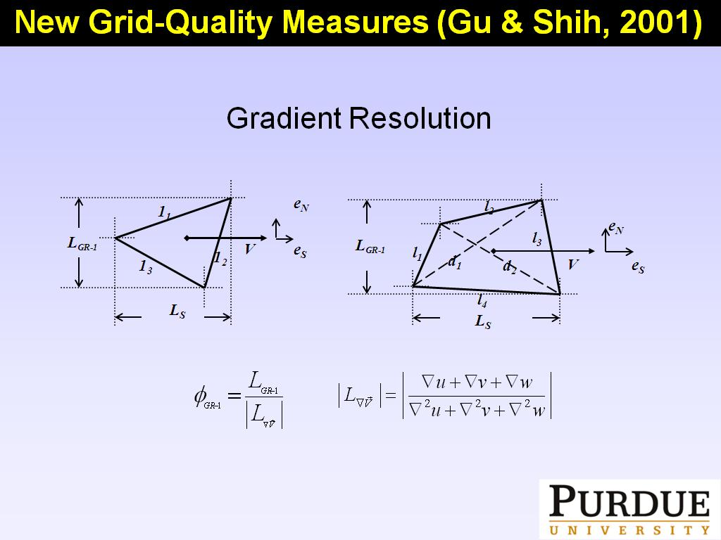 New Grid-Quality Measures (Gu & Shih, 2001)