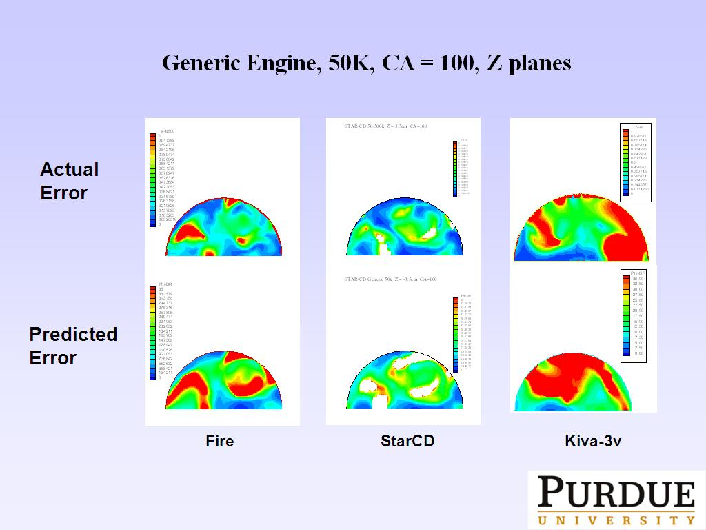Resources Quantifying Uncertainties From The Grid In Generic Engine Diagram 50k Ca 100 Y Plane