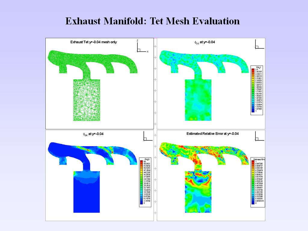 Exhaust Manifold: Tet Mesh Evaluation