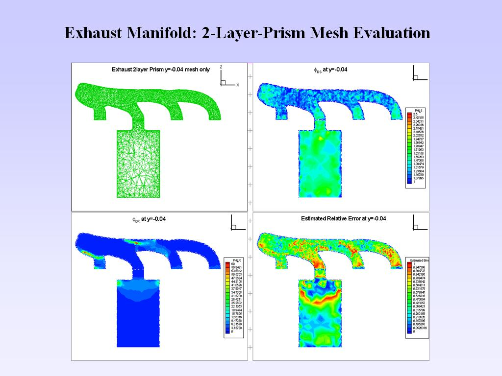 Exhaust Manifold: 2-Layer-Prism Mesh Evaluation