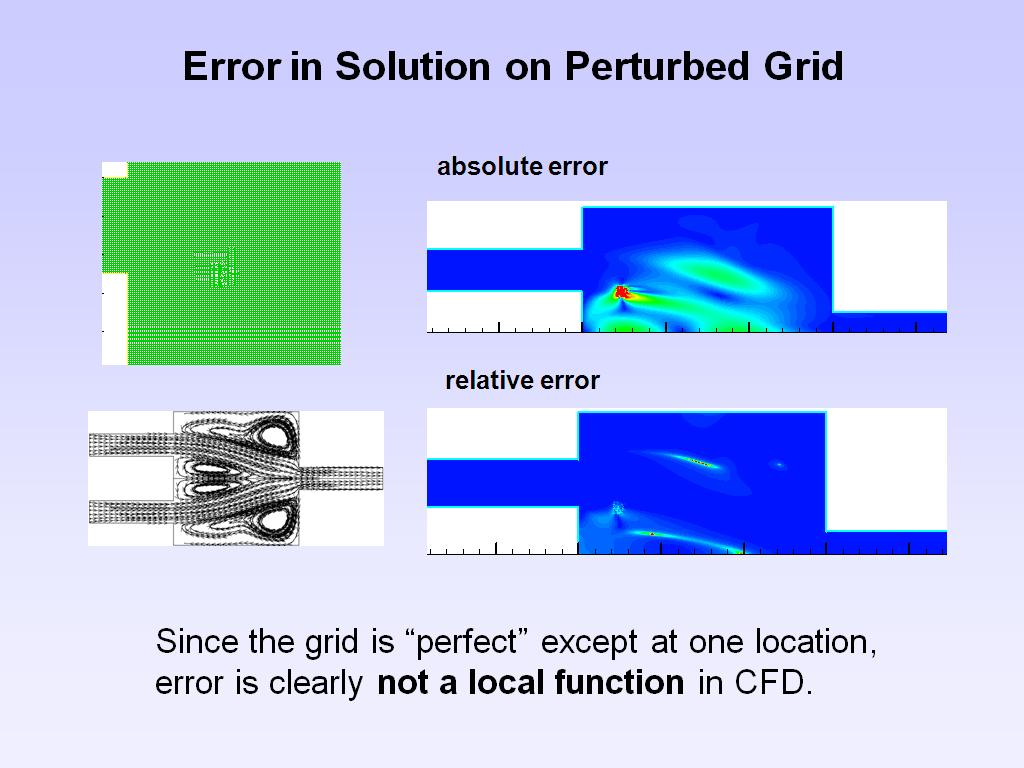 Error in Solution on Perturbed Grid