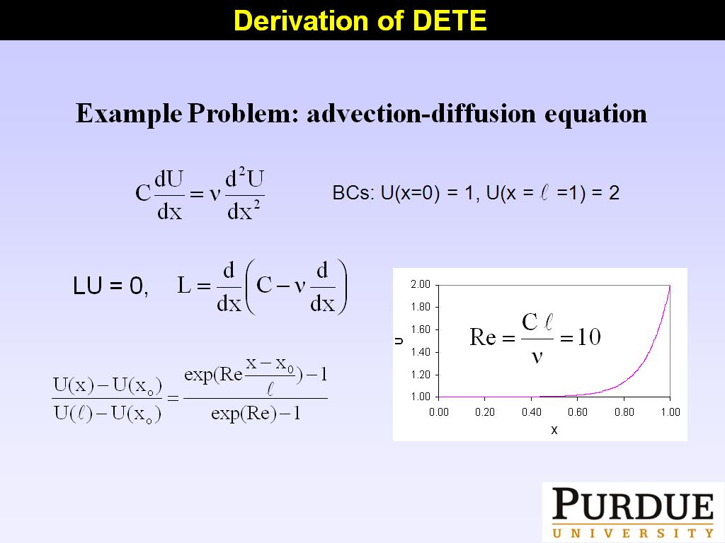 Derivation of DETE