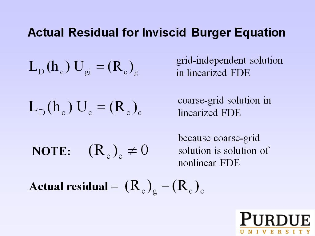 Actual Residual for Inviscid Burger Equation