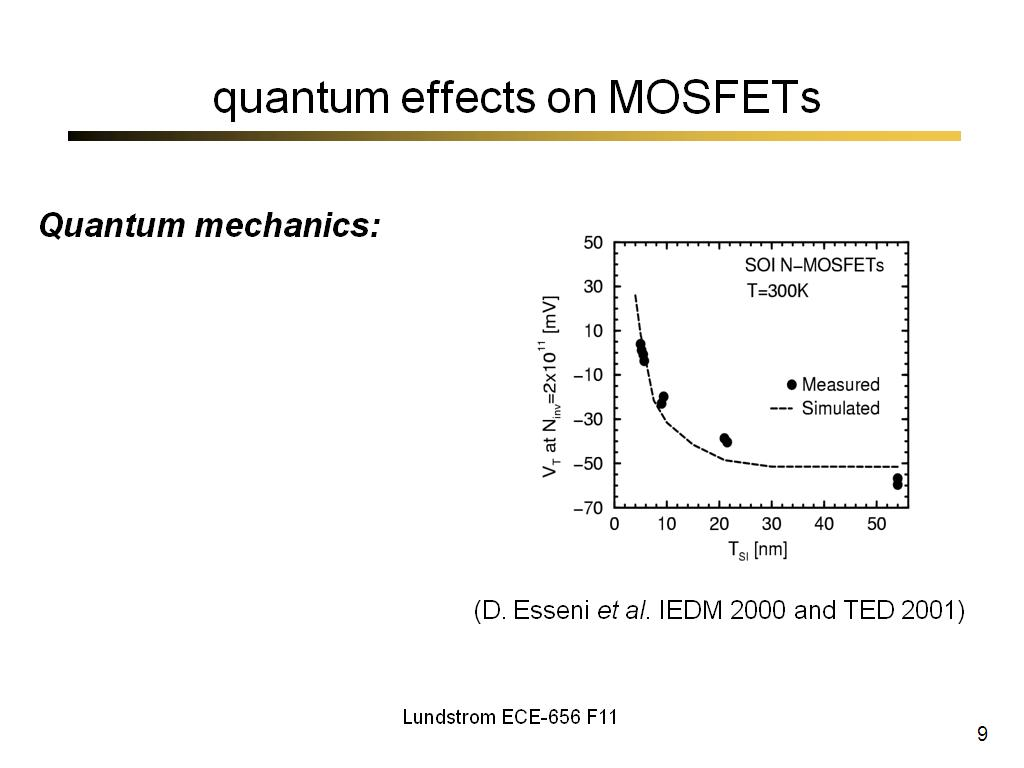 quantum effects on MOSFETs