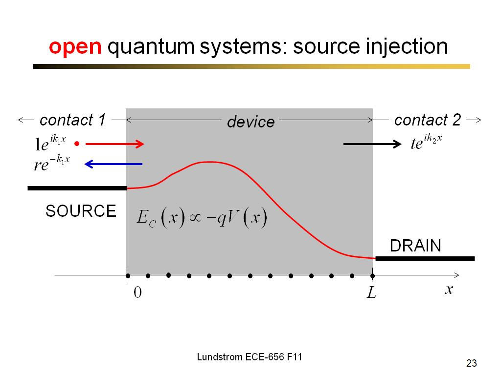 open quantum systems: source injection