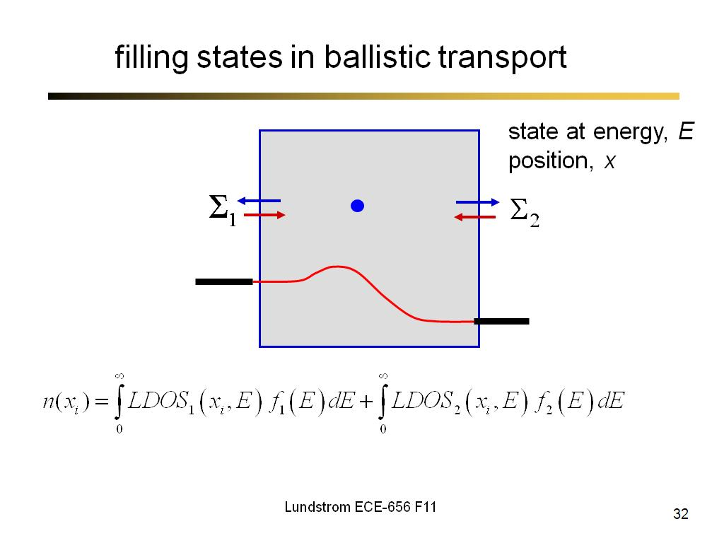 filling states in ballistic transport