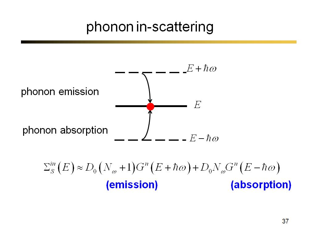 phonon in-scattering