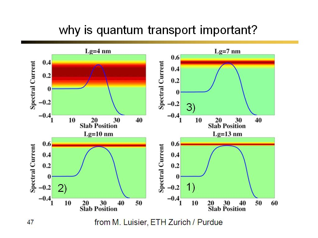 why is quantum transport important?