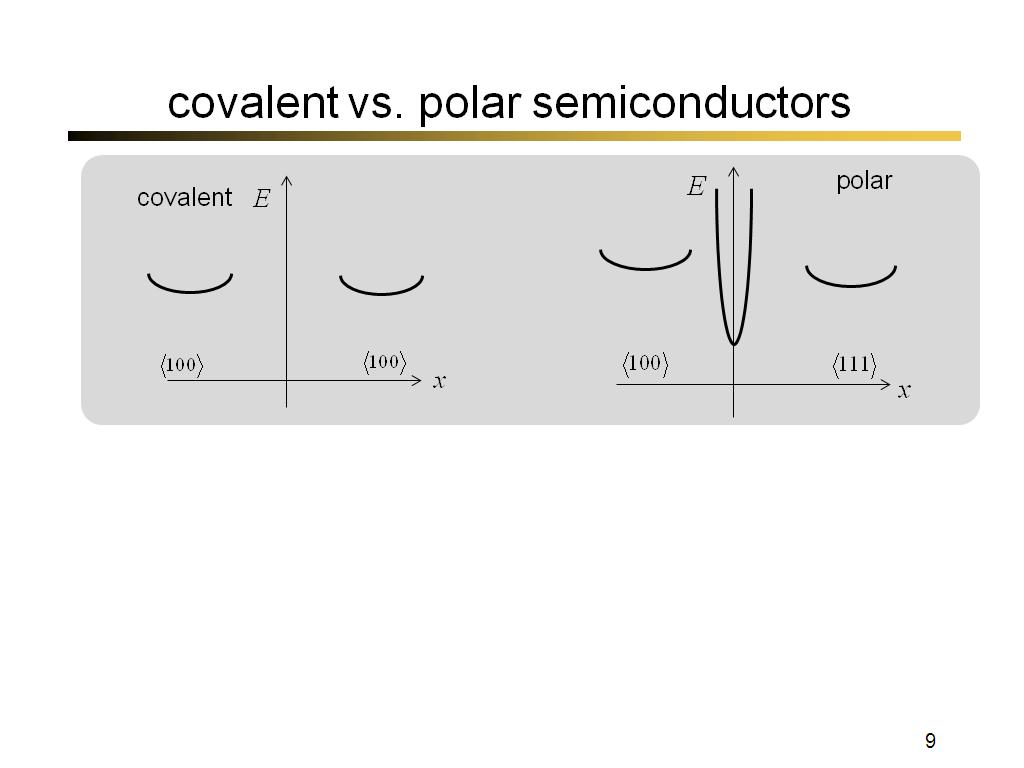 covalent vs. polar semiconductors