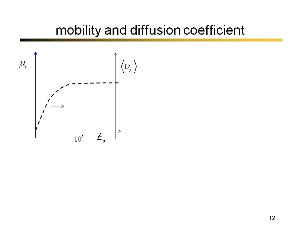 mobility and diffusion coefficient