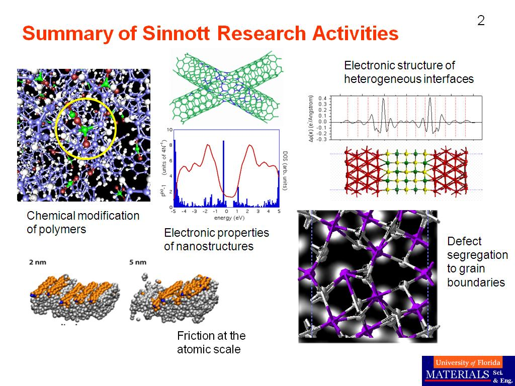 Summary of Sinnott Research Activities