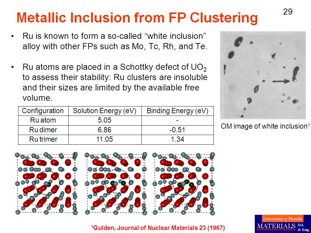 Metallic Inclusion from FP Clustering