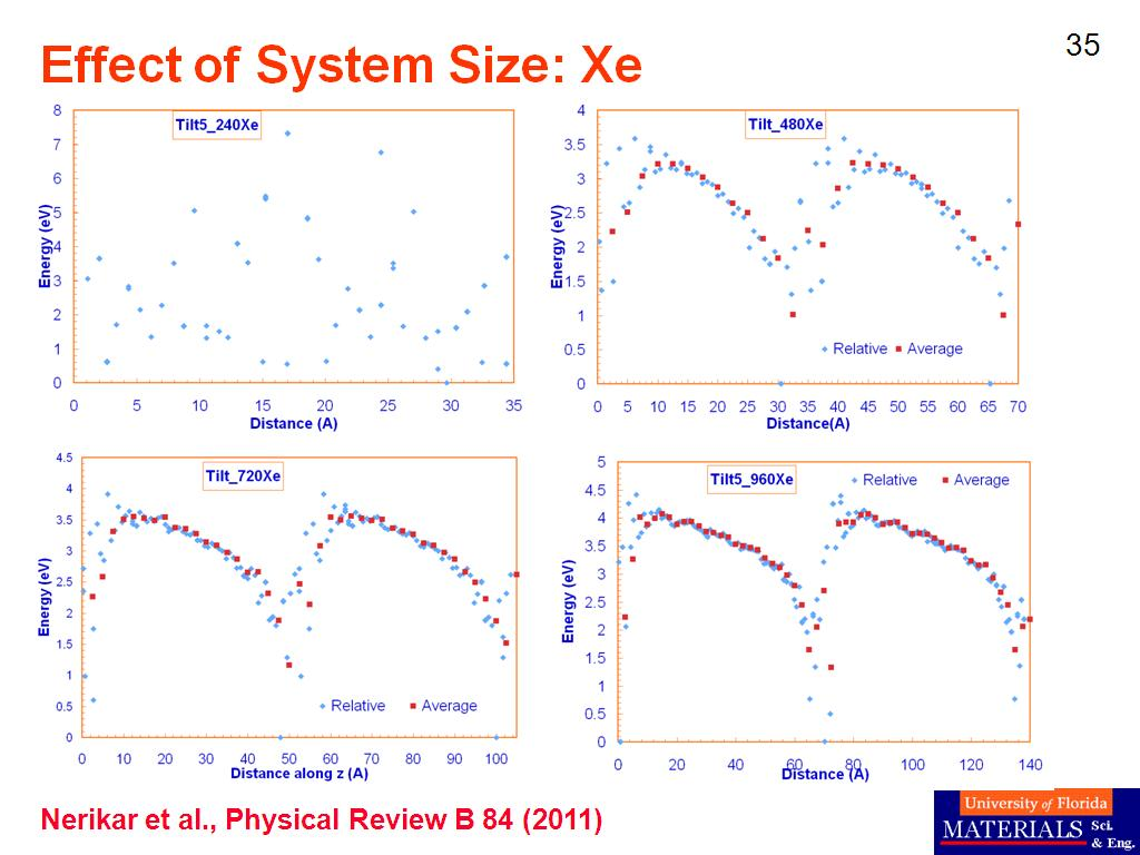 Effect of System Size: Xe