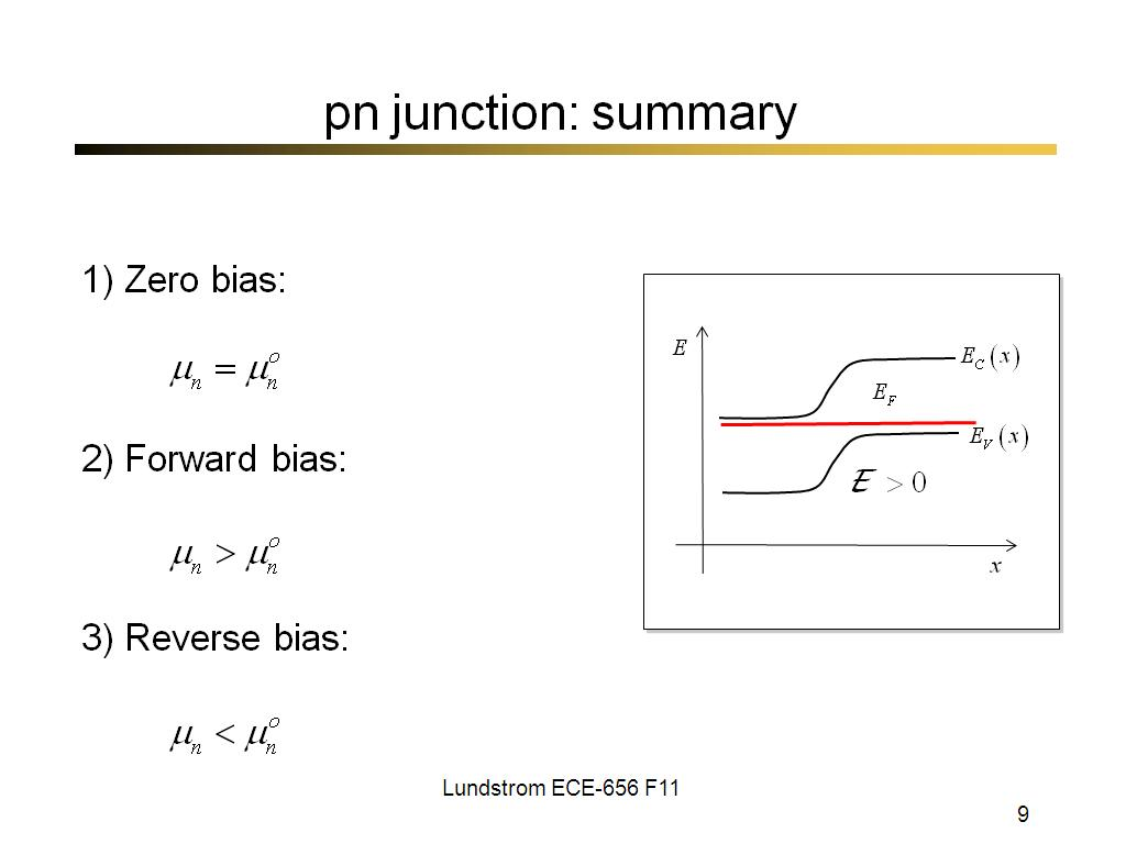 Nanohub resources ece 656 lecture 39 ballistic transport pn junction summary pooptronica