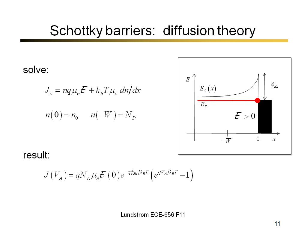 Schottky barriers: diffusion theory
