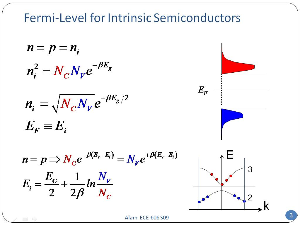 Fermi-Level for Intrinsic Semiconductors