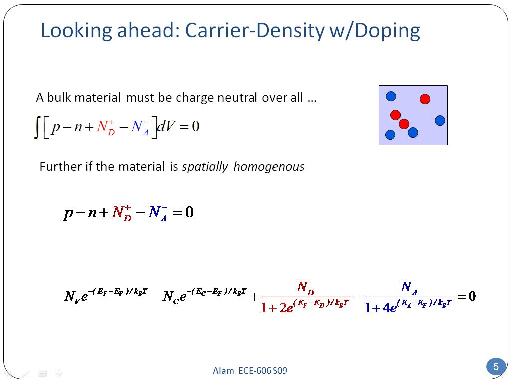 Looking ahead: Carrier-Density w/Doping