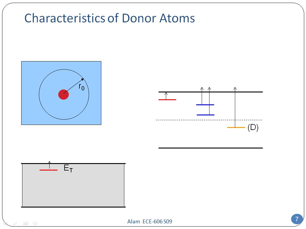 Characteristics of Donor Atoms