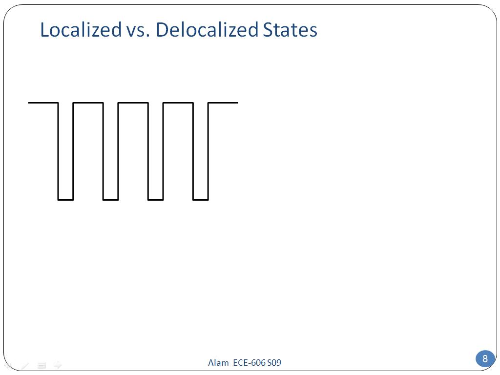 Localized vs. Delocalized States
