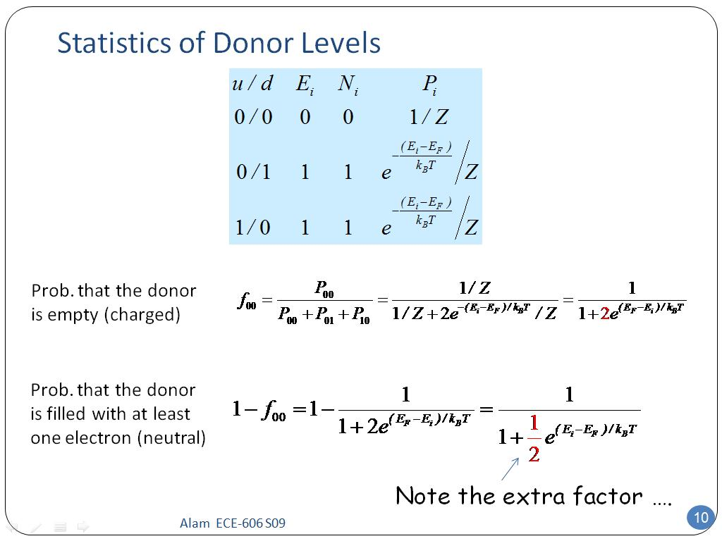 Statistics of Donor Levels